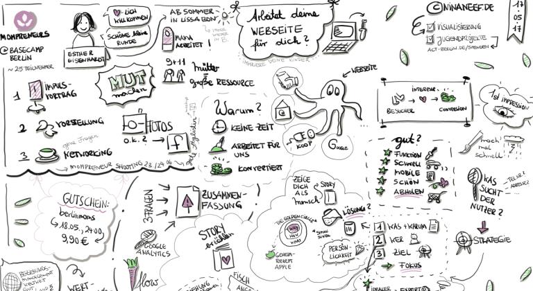 MomPreneurs_Arbeitet_deine_Webseite_fuer_dich_Visualisierung_Nina_Neef
